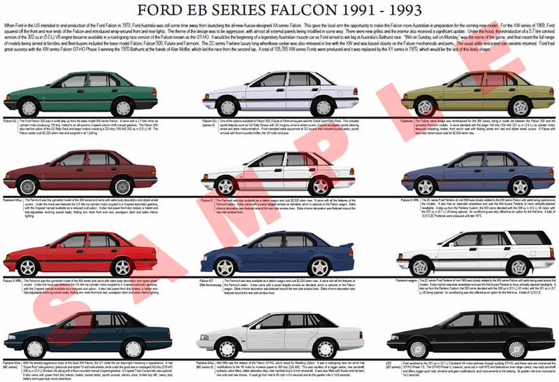 Ford EB series Falcon model chart 1991 - 1993