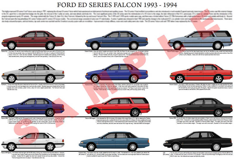 Ford ED series Falcon model chart 1993 - 1994