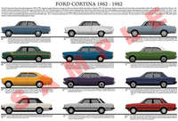 Ford Cortina model chart 1962 - 1982 poster