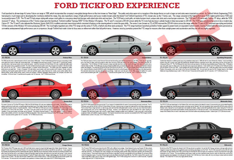 FTE Ford Tickford Experience TE50 TS50 TL50 model chart