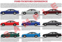 FTE Ford Tickford Experience TE50 TS50 TL50 model chart post