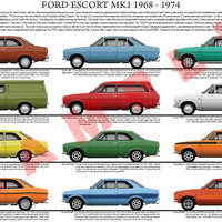 Ford Escort Mark 1 model chart 1968 - 1974 poster