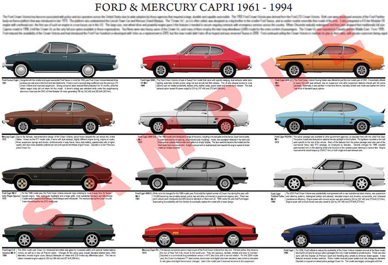 Ford Capri evolution model chart 1969 - 1994