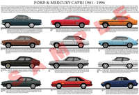 Ford Capri evolution model chart 1969 - 1994 poster