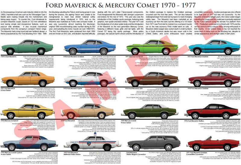 Ford Maverick model chart 1970 - 1977