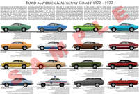 Ford Maverick model chart 1970 - 1977 poster