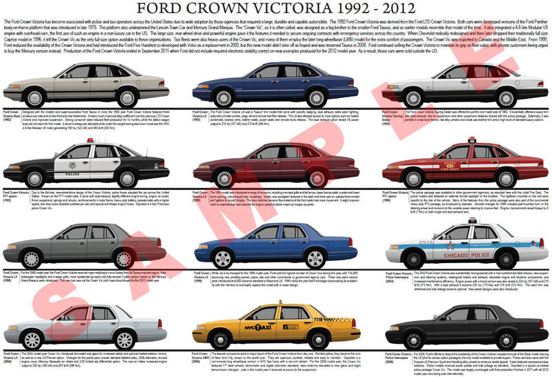 Ford Crown Victoria  Model Chart Police Taxi Lx Interceptor P