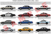 Ford Crown Victoria 1992 to 2012 model chart police taxi LX