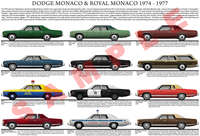 Dodge Monaco poster 1974 - 1977 Custom Brougham Bluesmobile
