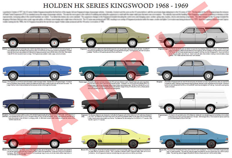 Holden HK series 1968 - 1969 model chart poster print