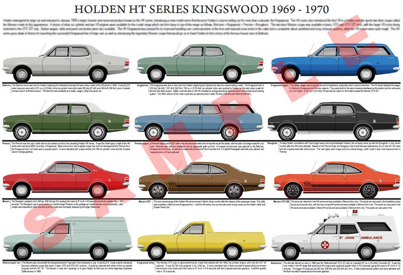 Holden HT series 1969 - 1970 model chart poster print