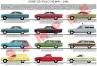 Ford XM series Falcon car model chart poster print