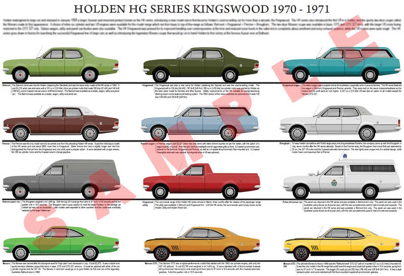 Holden HG series 1970 - 1971 model chart poster print