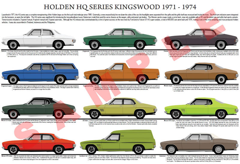 Holden HQ Kingswood series model chart 1971-1973