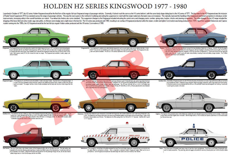 Holden HZ Kingswood series model chart 1977-1980