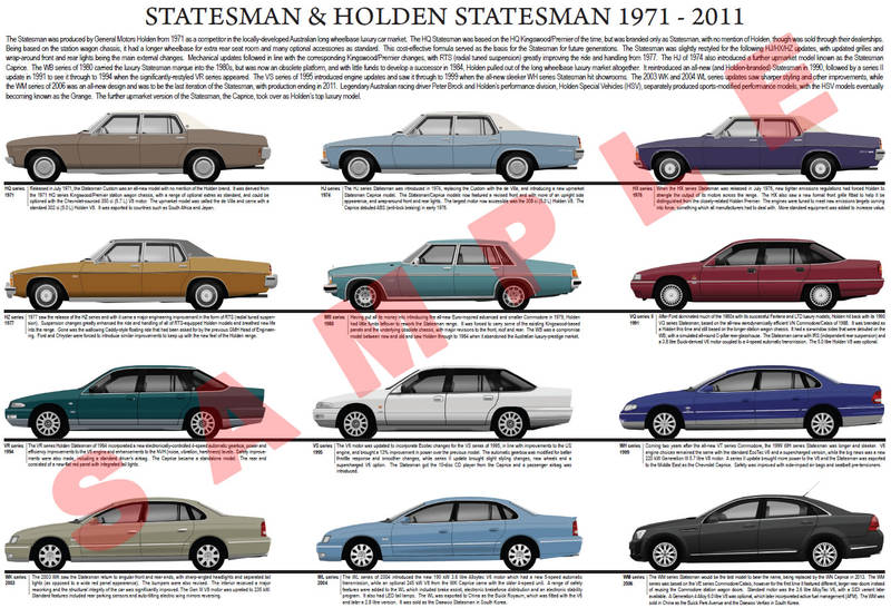 Holden Statesman model chart 1971 to 2011