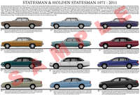 Holden Statesman model chart 1971 to 2011 poster