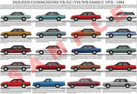 Holden VB VC VH Commodore & WB family model chart poster