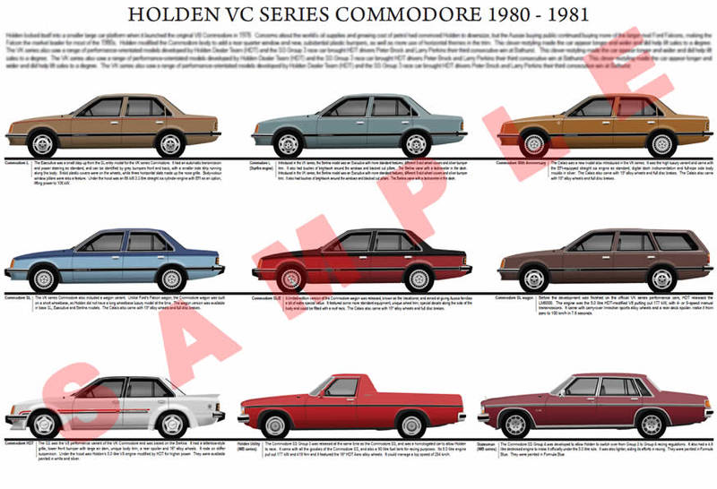 Holden VC Commodore series model chart 1980 - 1981