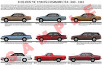 Holden VC Commodore series model chart 1980 - 1981 poster