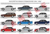 Holden VK Commodore series model chart 1984 - 1986 poster