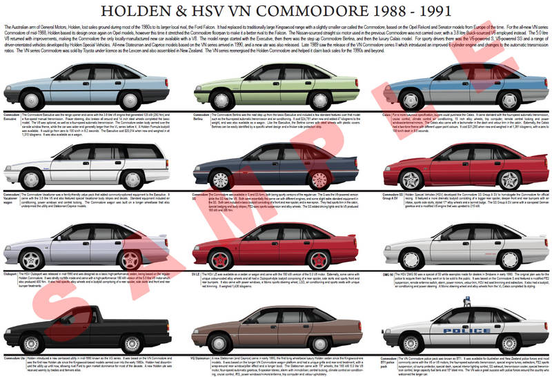 Holden VN Commodore series model chart
