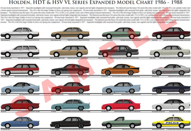 Holden VL Commodore series model chart - expanded with concepts including Monaro
