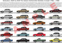 Holden VL Commodore series model chart - expanded with conce
