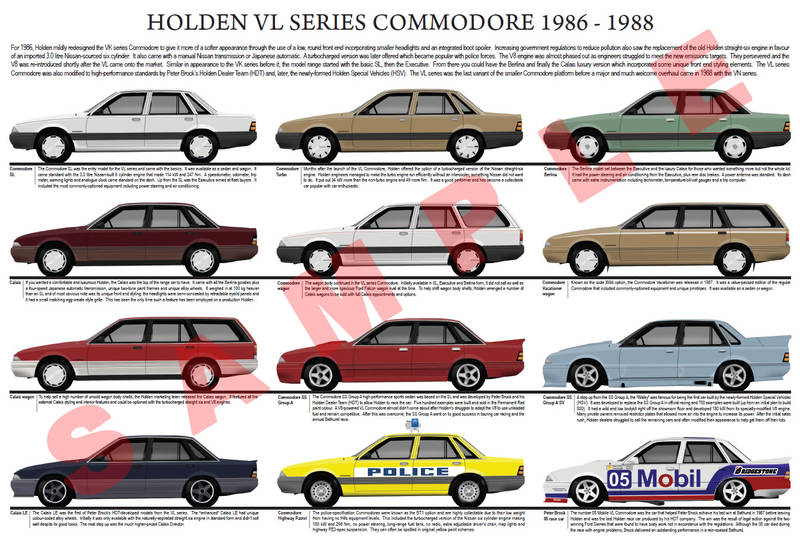 Holden VL Commodore series model chart 1986 - 1988