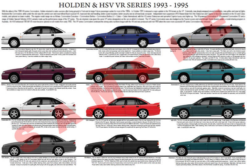 Holden VR Commodore series model chart