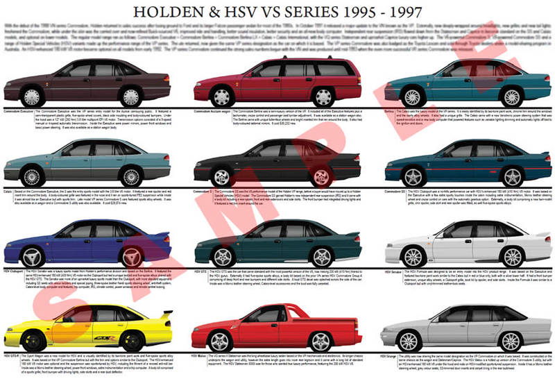 Holden VS Commodore series model chart