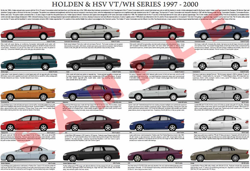 Holden VT Commodore series model chart