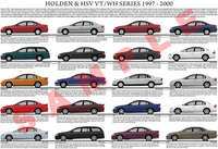 Holden VT Commodore series model chart poster