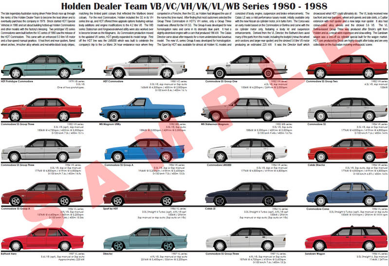 Holden Dealer Team HDT model chart VB VC VH VK VL