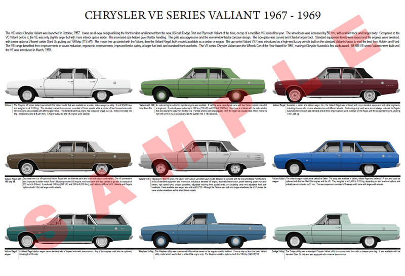 Chrysler VE series Valiant model chart