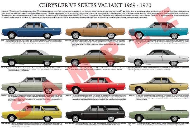 Chrysler VF series Valiant model chart