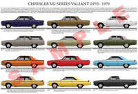 Chrysler VG series Valiant model chart poster