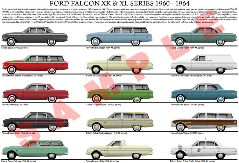 Ford XK & XL Falcon car model chart poster print 1960 - 1964