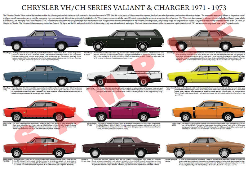Chrysler VH series Valiant/CH series model chart