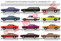 Chrysler VH series Valiant/CH series model chart poster