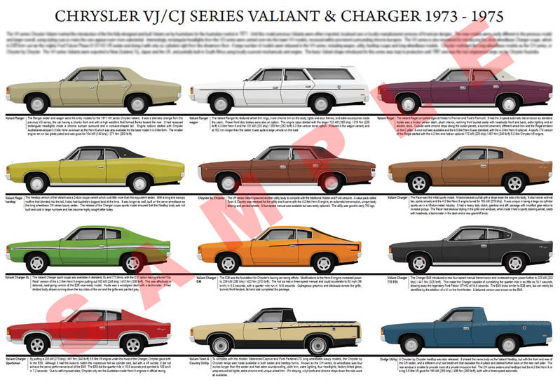 Chrysler VJ series Valiant/CJ series model chart