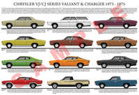 Chrysler VJ series Valiant/CJ series model chart poster