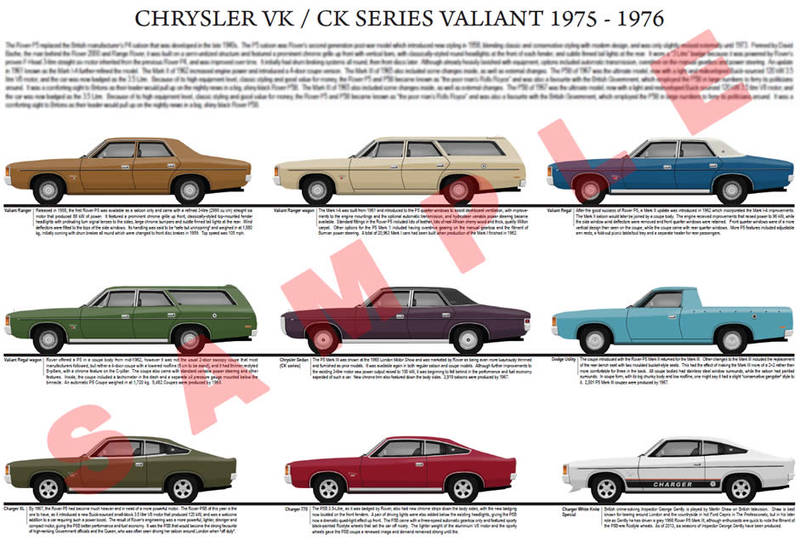 Chrysler VK series Valiant/CK series model chart