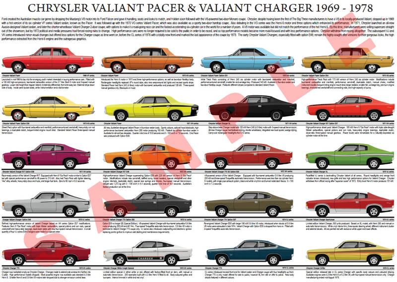 Evolution Of The Dodge Charger Car Autos Gallery