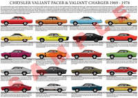 Chrysler Valiant Pacer & Charger evolution chart 1969 - 1978