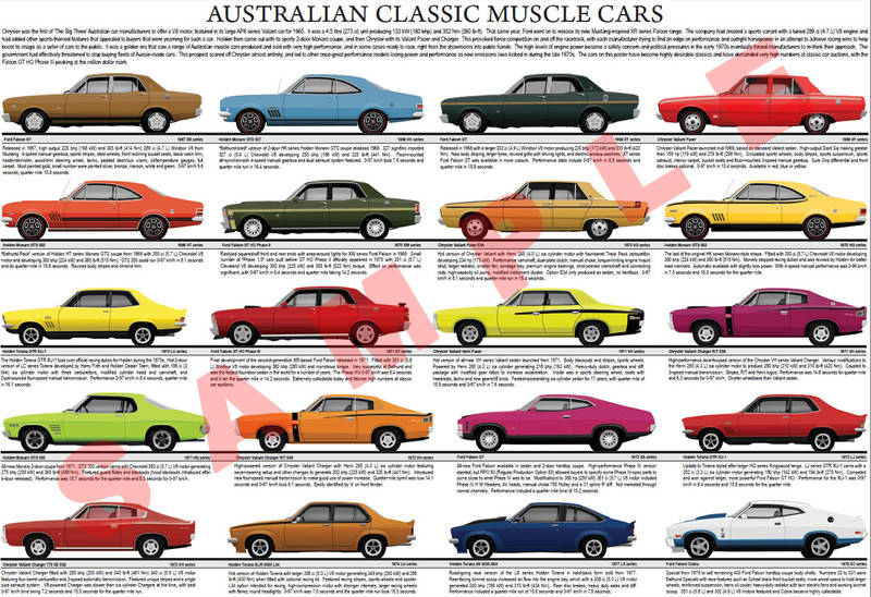 Australian Classic Muscle Cars poster