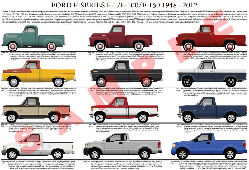 Ford Truck Models By Year Autos Post