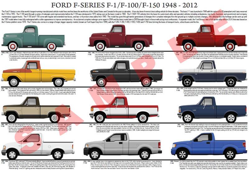 Ford F Series F  F  Pickup Truck