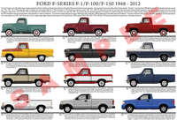 Ford F-Series F-1 F-100 F-150 pickup truck 1948-2012 model c