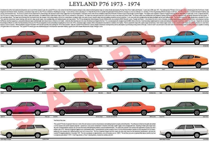 Leyland P76 expanded model chart 1973 to 1974 Deluxe Super Executive Force 7